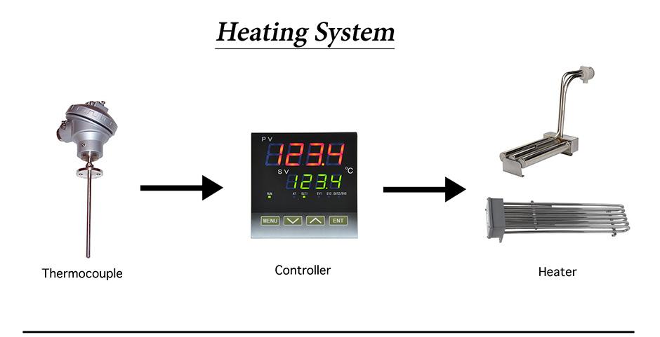 Heating-system